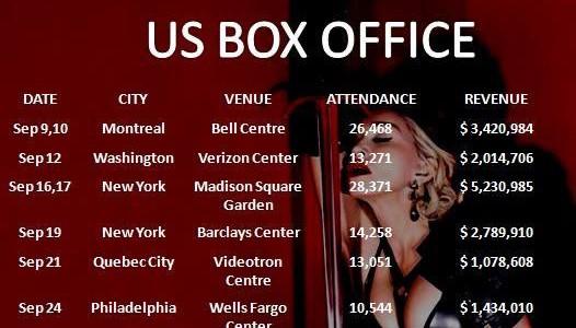 Madonna'nın ilk 10 konseri sold out oldu.